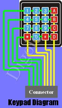 Matrix Keypad Diagram