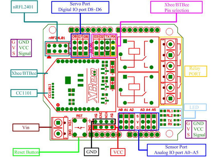Wireless Relays Arduino Shield Electrodragon