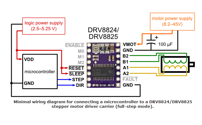 drv8825 stepper drive board  ramps compatible
